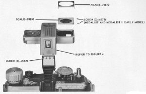 This shows the top plate of a Medalist II, but the Medalist I is almost the same, except the focusing scale does not need to come off.