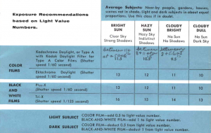 This page is from the original manual for the Retina IIc and shows the recommended EV numbers for a couple different shooting situations.